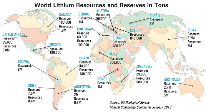 Renewable Energy Trade: USGS Survey of World Lithium Resources and Reserves